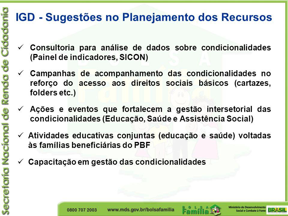  Consultoria para análise de dados sobre condicionalidades (Painel de indicadores, SICON)  Campanhas de acompanhamento das condicionalidades no refo