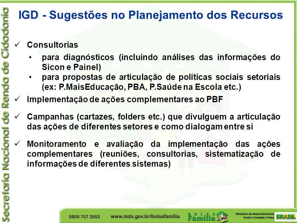  Consultorias •para diagnósticos (incluindo análises das informações do Sicon e Painel) •para propostas de articulação de políticas sociais setoriais