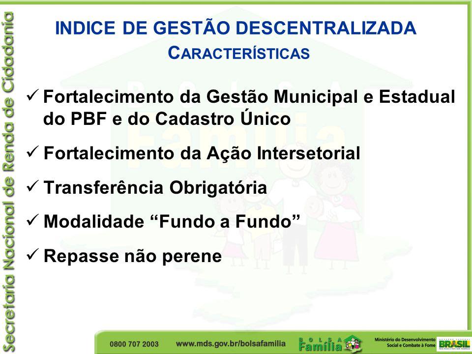 INDICE DE GESTÃO DESCENTRALIZADA M ARCO L EGAL 1) Lei nº 12.058, de 13 de outubro de 2009, altera o Art.