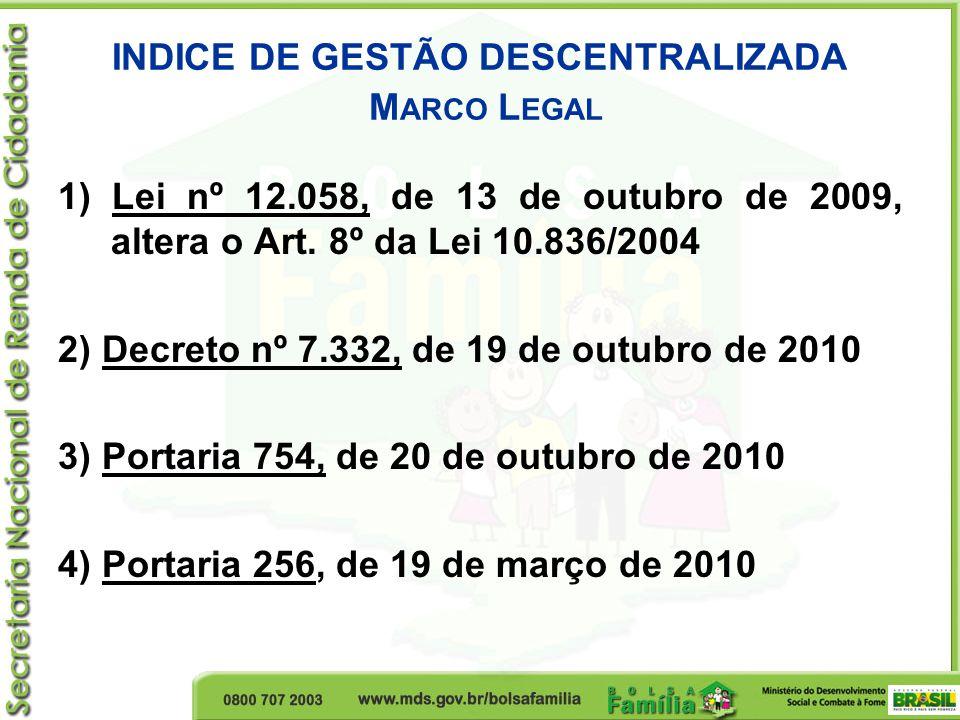 INDICE DE GESTÃO DESCENTRALIZADA M ARCO L EGAL 1) Lei nº 12.058, de 13 de outubro de 2009, altera o Art. 8º da Lei 10.836/2004 2) Decreto nº 7.332, de