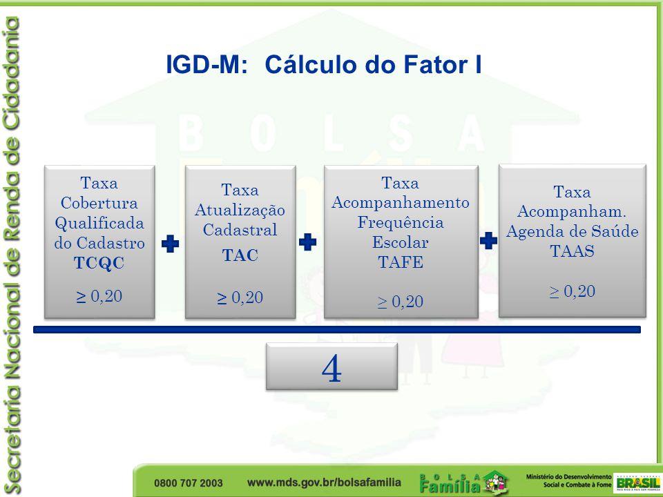 IGD-M: Cálculo do Fator I 4 4 Taxa Cobertura Qualificada do Cadastro TCQC ≥ 0,20 Taxa Cobertura Qualificada do Cadastro TCQC ≥ 0,20 Taxa Atualização C