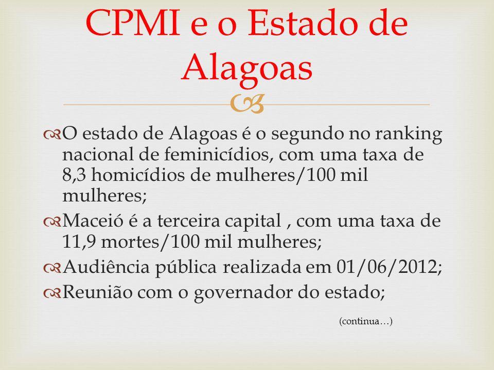   O estado de Alagoas é o segundo no ranking nacional de feminicídios, com uma taxa de 8,3 homicídios de mulheres/100 mil mulheres;  Maceió é a terceira capital, com uma taxa de 11,9 mortes/100 mil mulheres;  Audiência pública realizada em 01/06/2012;  Reunião com o governador do estado; (continua…) CPMI e o Estado de Alagoas