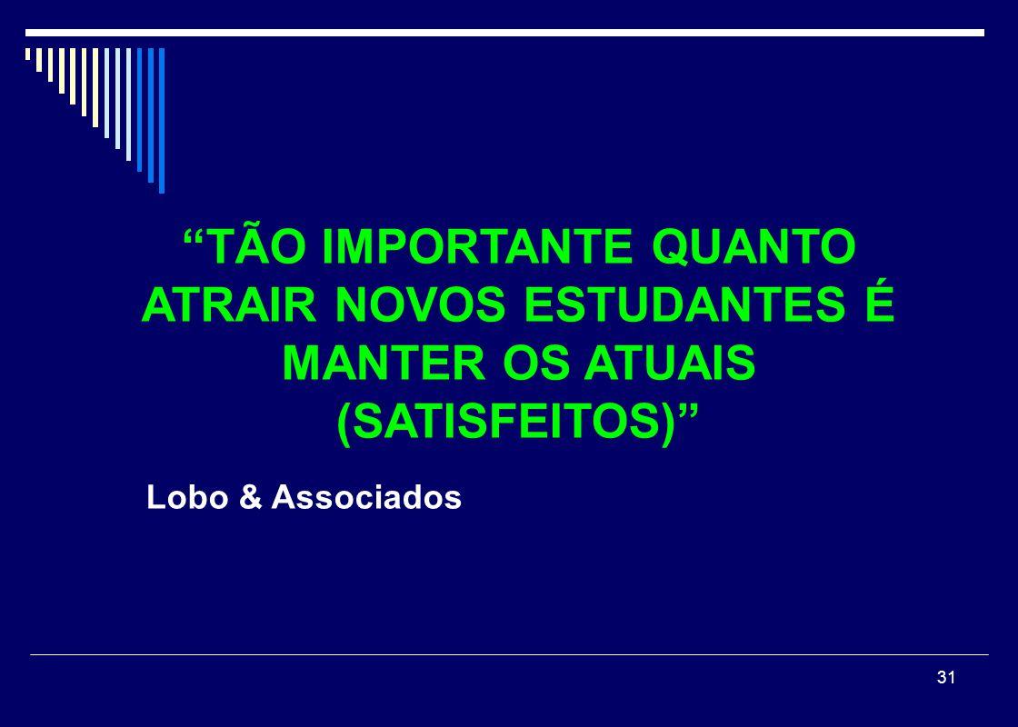 """31 """"TÃO IMPORTANTE QUANTO ATRAIR NOVOS ESTUDANTES É MANTER OS ATUAIS (SATISFEITOS)"""" Lobo & Associados"""
