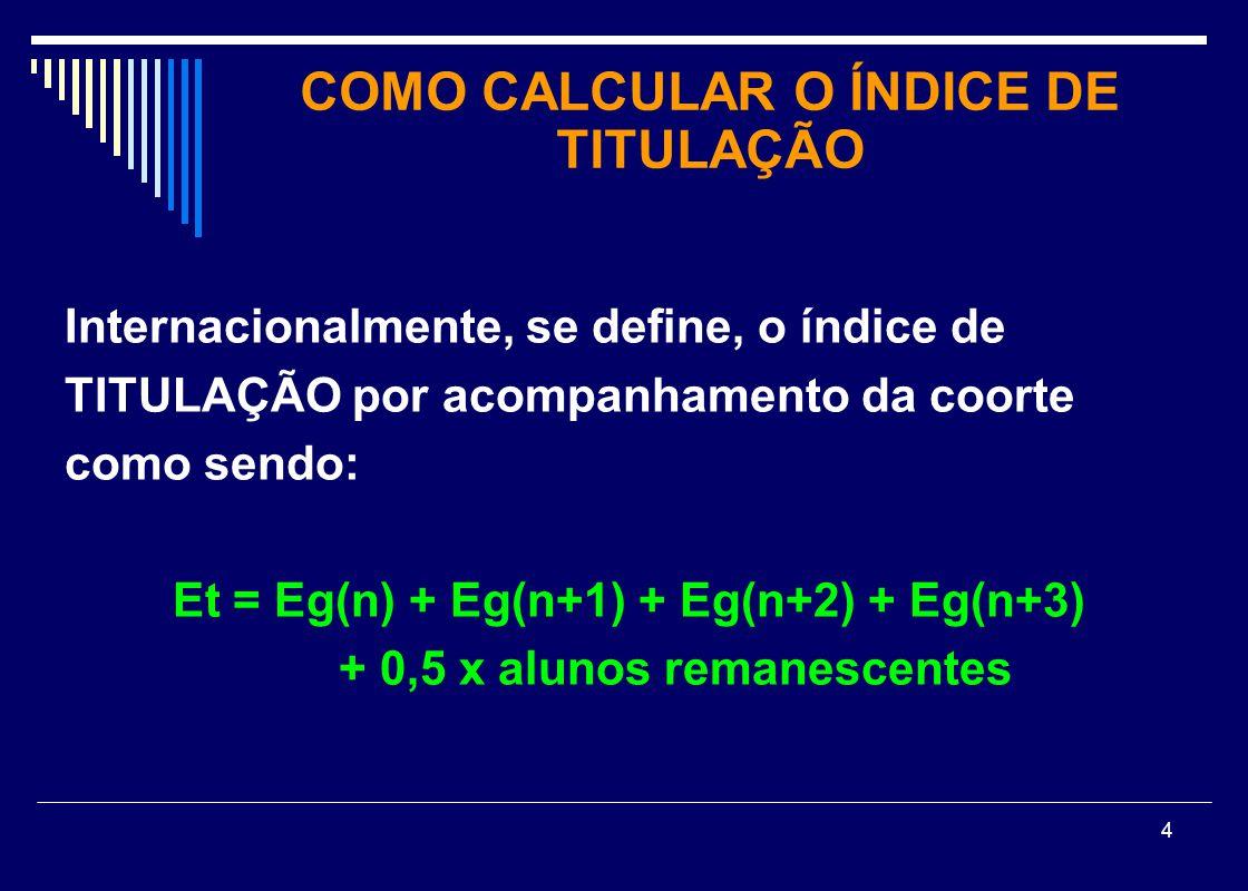 4 Internacionalmente, se define, o índice de TITULAÇÃO por acompanhamento da coorte como sendo: Et = Eg(n) + Eg(n+1) + Eg(n+2) + Eg(n+3) + 0,5 x aluno