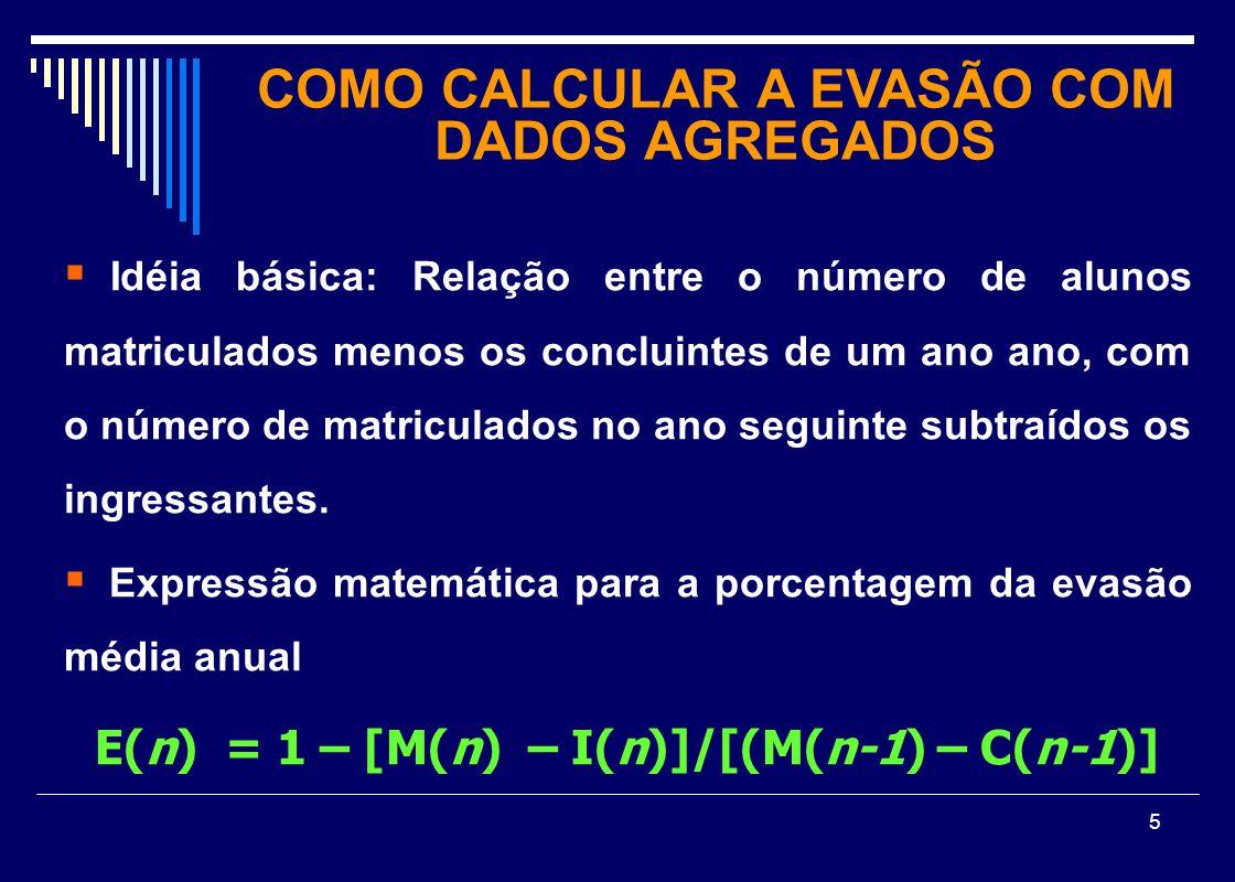 5  Idéia básica: Relação entre o número de alunos matriculados menos os concluintes de um ano ano, com o número de matriculados no ano seguinte subtr