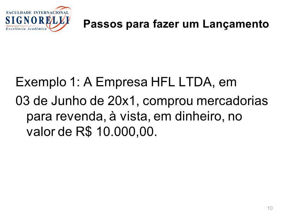 Passos para fazer um Lançamento Exemplo 1: A Empresa HFL LTDA, em 03 de Junho de 20x1, comprou mercadorias para revenda, à vista, em dinheiro, no valo