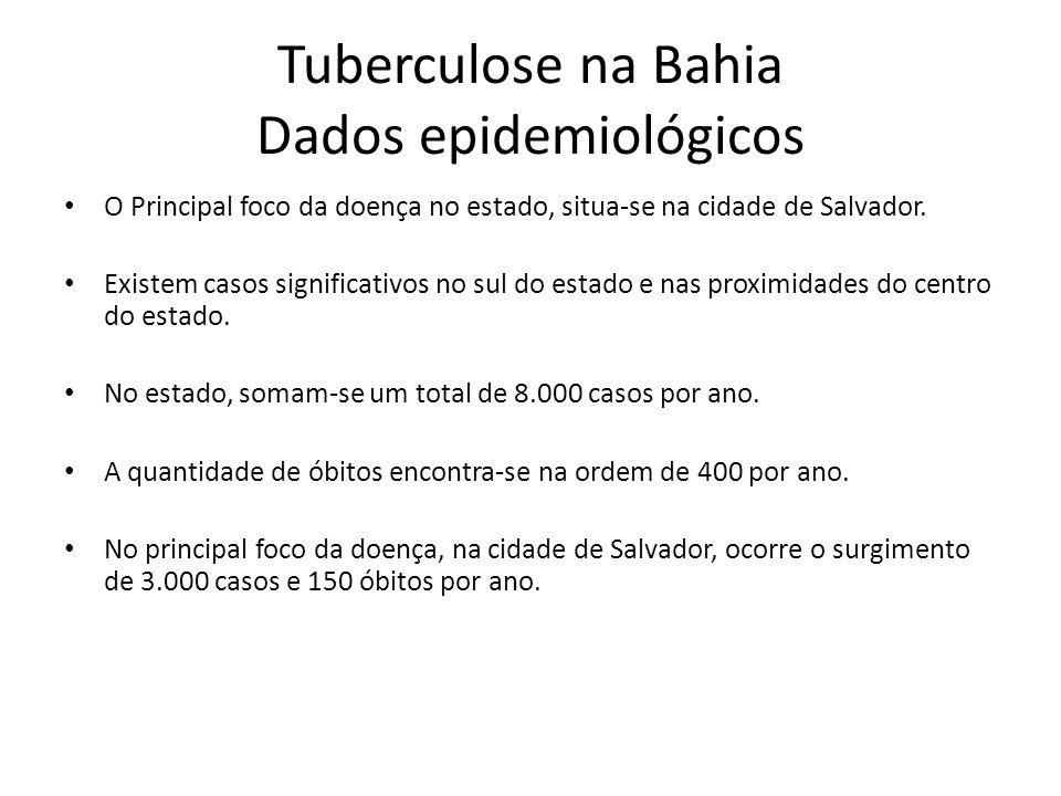 Tuberculose na Bahia Dados epidemiológicos • O Principal foco da doença no estado, situa-se na cidade de Salvador. • Existem casos significativos no s