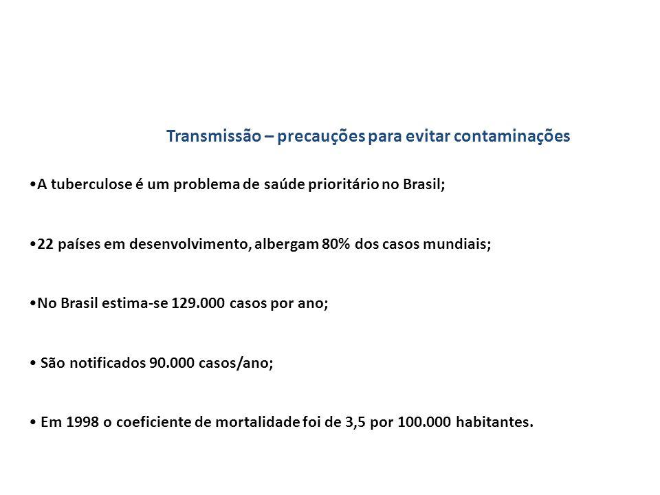 Transmissão – precauções para evitar contaminações •A tuberculose é um problema de saúde prioritário no Brasil; •22 países em desenvolvimento, alberga