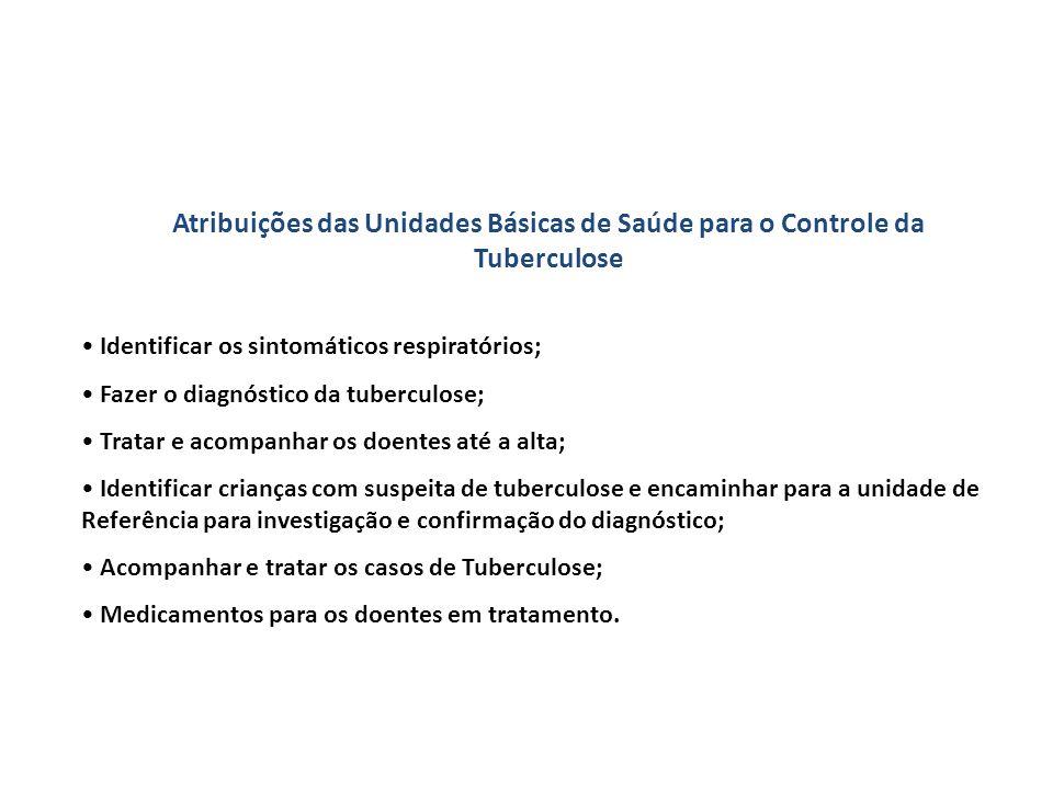 Atribuições das Unidades Básicas de Saúde para o Controle da Tuberculose • Identificar os sintomáticos respiratórios; • Fazer o diagnóstico da tubercu