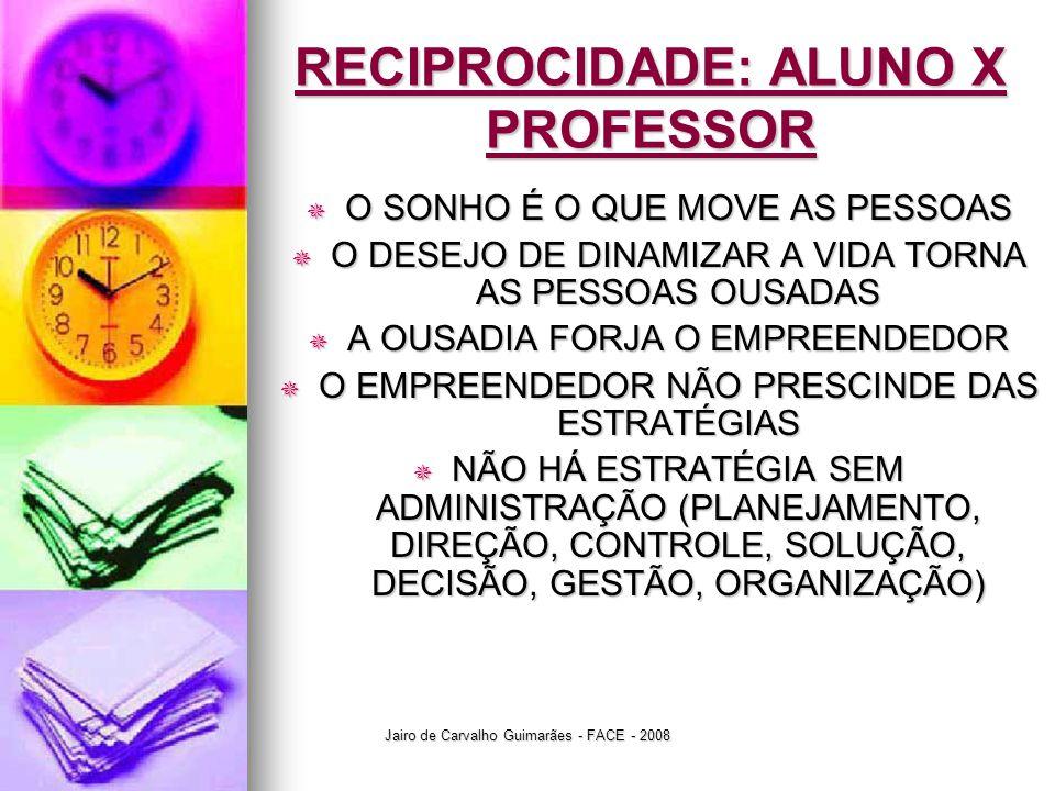 Jairo de Carvalho Guimarães - FACE - 2008 RECIPROCIDADE: ALUNO X PROFESSOR  O SONHO É O QUE MOVE AS PESSOAS  O DESEJO DE DINAMIZAR A VIDA TORNA AS P