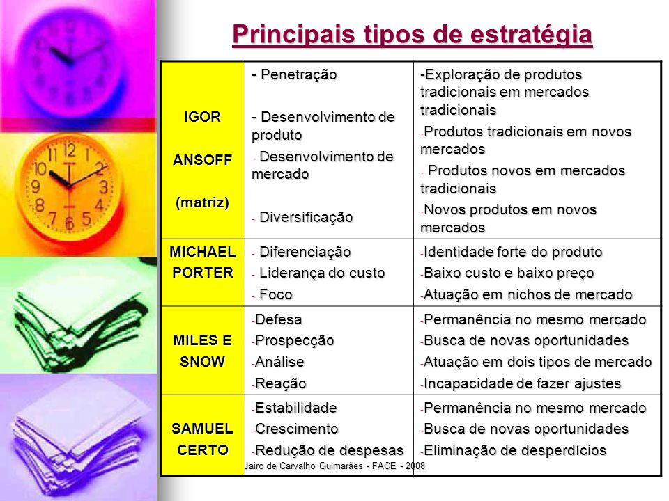 Jairo de Carvalho Guimarães - FACE - 2008 Principais tipos de estratégia IGORANSOFF(matriz) - Penetração - Desenvolvimento de produto - Desenvolviment