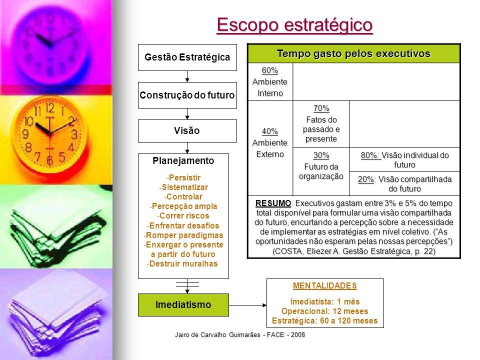 Jairo de Carvalho Guimarães - FACE - 2008 Escopo estratégico Visão Planejamento -Persistir -Sistematizar -Controlar -Percepção ampla -Correr riscos -E