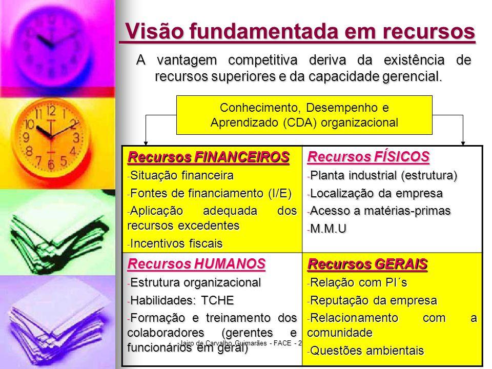 Jairo de Carvalho Guimarães - FACE - 2008 Visão fundamentada em recursos Visão fundamentada em recursos A vantagem competitiva deriva da existência de