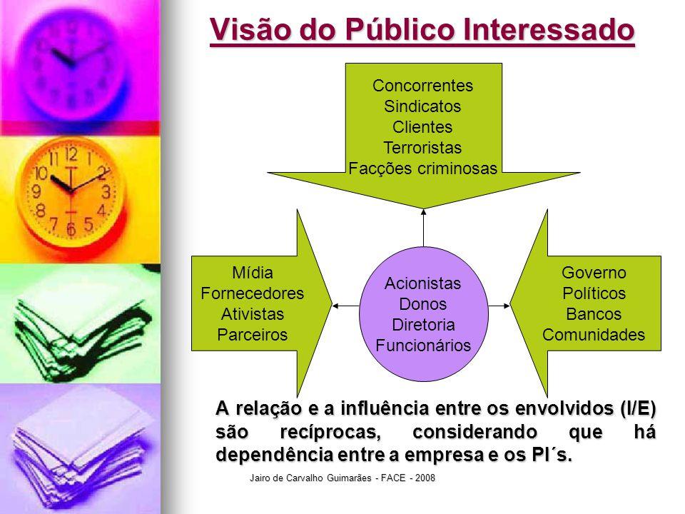 Jairo de Carvalho Guimarães - FACE - 2008 Visão do Público Interessado A relação e a influência entre os envolvidos (I/E) são recíprocas, considerando que há dependência entre a empresa e os PI´s.