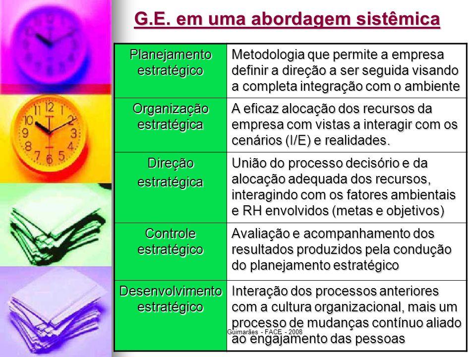 Jairo de Carvalho Guimarães - FACE - 2008 G.E. em uma abordagem sistêmica Planejamento estratégico Metodologia que permite a empresa definir a direção