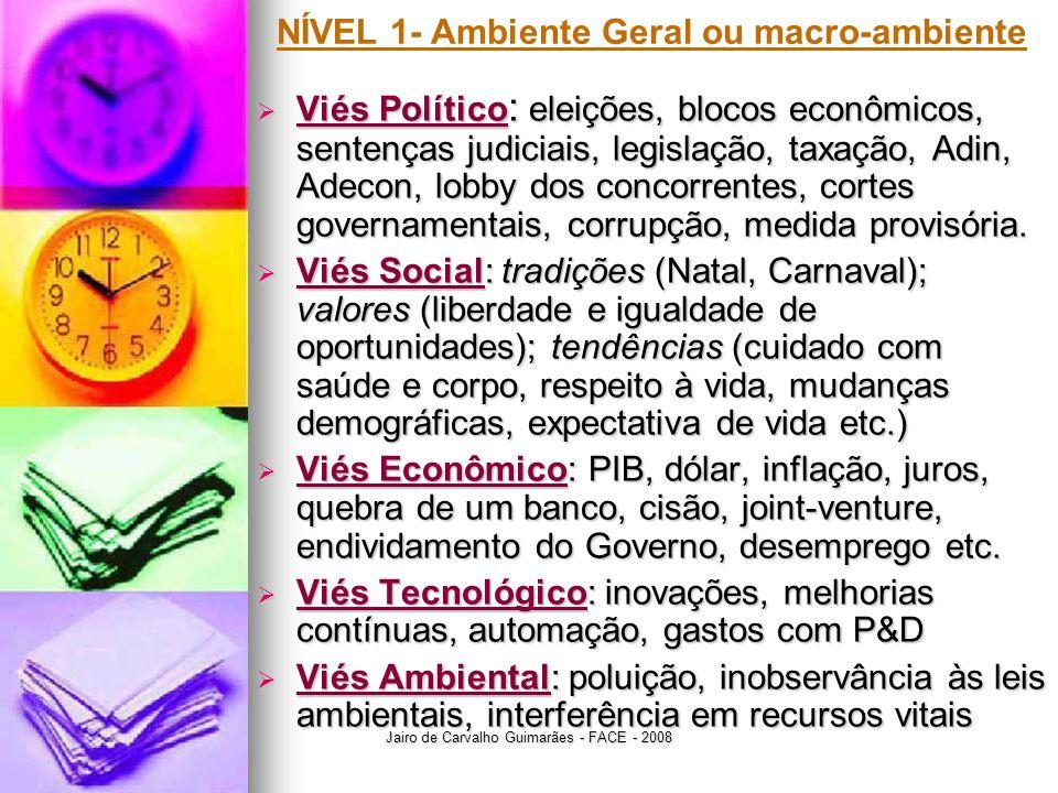 Jairo de Carvalho Guimarães - FACE - 2008 NÍVEL 1- Ambiente Geral ou macro-ambiente  Viés Político : eleições, blocos econômicos, sentenças judiciais, legislação, taxação, Adin, Adecon, lobby dos concorrentes, cortes governamentais, corrupção, medida provisória.