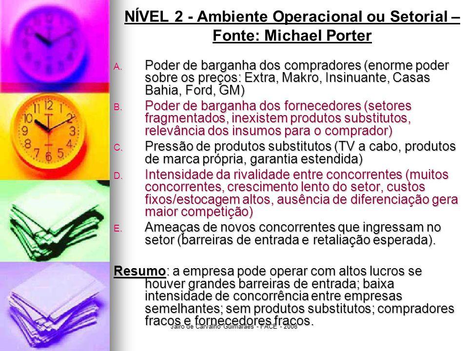 Jairo de Carvalho Guimarães - FACE - 2008 NÍVEL 2 - Ambiente Operacional ou Setorial – Fonte: Michael Porter A. Poder de barganha dos compradores (eno