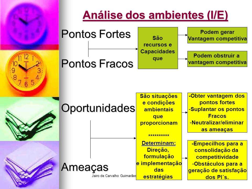 Jairo de Carvalho Guimarães - FACE - 2008 Análise dos ambientes (I/E) Pontos Fortes Pontos Fracos OportunidadesAmeaças São recursos e Capacidades que