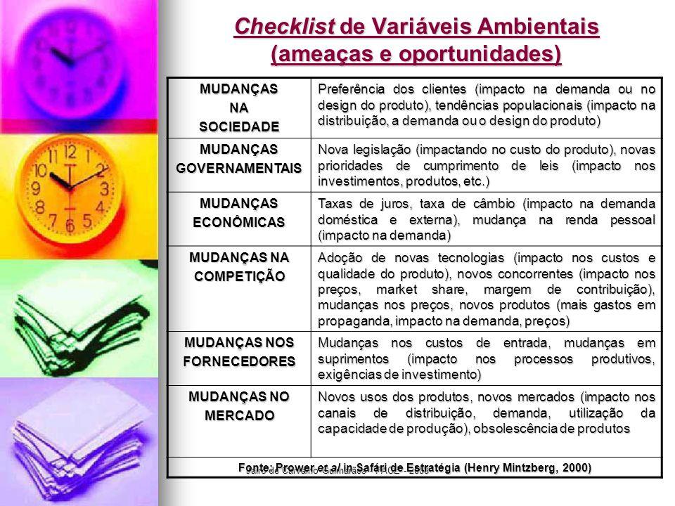 Jairo de Carvalho Guimarães - FACE - 2008 Checklist de Variáveis Ambientais (ameaças e oportunidades) MUDANÇASNASOCIEDADE Preferência dos clientes (im