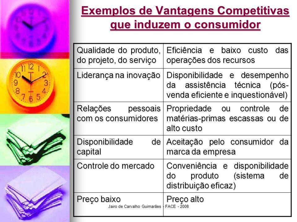 Jairo de Carvalho Guimarães - FACE - 2008 Exemplos de Vantagens Competitivas que induzem o consumidor Qualidade do produto, do projeto, do serviço Efi
