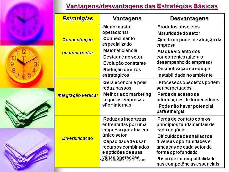 Jairo de Carvalho Guimarães - FACE - 2008 Vantagens/desvantagens das Estratégias Básicas EstratégiasVantagensDesvantagens Concentração ou único setor