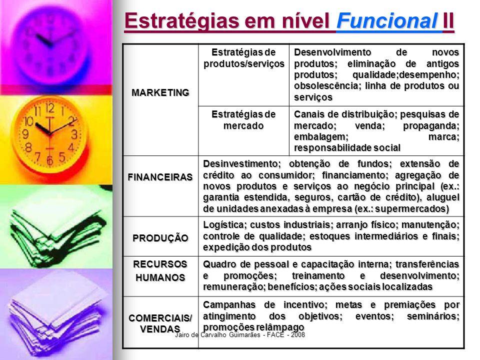 Jairo de Carvalho Guimarães - FACE - 2008 Estratégias em nível Funcional II MARKETING Estratégias de produtos/serviços Desenvolvimento de novos produt