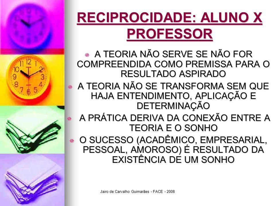 Jairo de Carvalho Guimarães - FACE - 2008 RECIPROCIDADE: ALUNO X PROFESSOR  O SONHO É O QUE MOVE AS PESSOAS  O DESEJO DE DINAMIZAR A VIDA TORNA AS PESSOAS OUSADAS  A OUSADIA FORJA O EMPREENDEDOR  O EMPREENDEDOR NÃO PRESCINDE DAS ESTRATÉGIAS  NÃO HÁ ESTRATÉGIA SEM ADMINISTRAÇÃO (PLANEJAMENTO, DIREÇÃO, CONTROLE, SOLUÇÃO, DECISÃO, GESTÃO, ORGANIZAÇÃO)