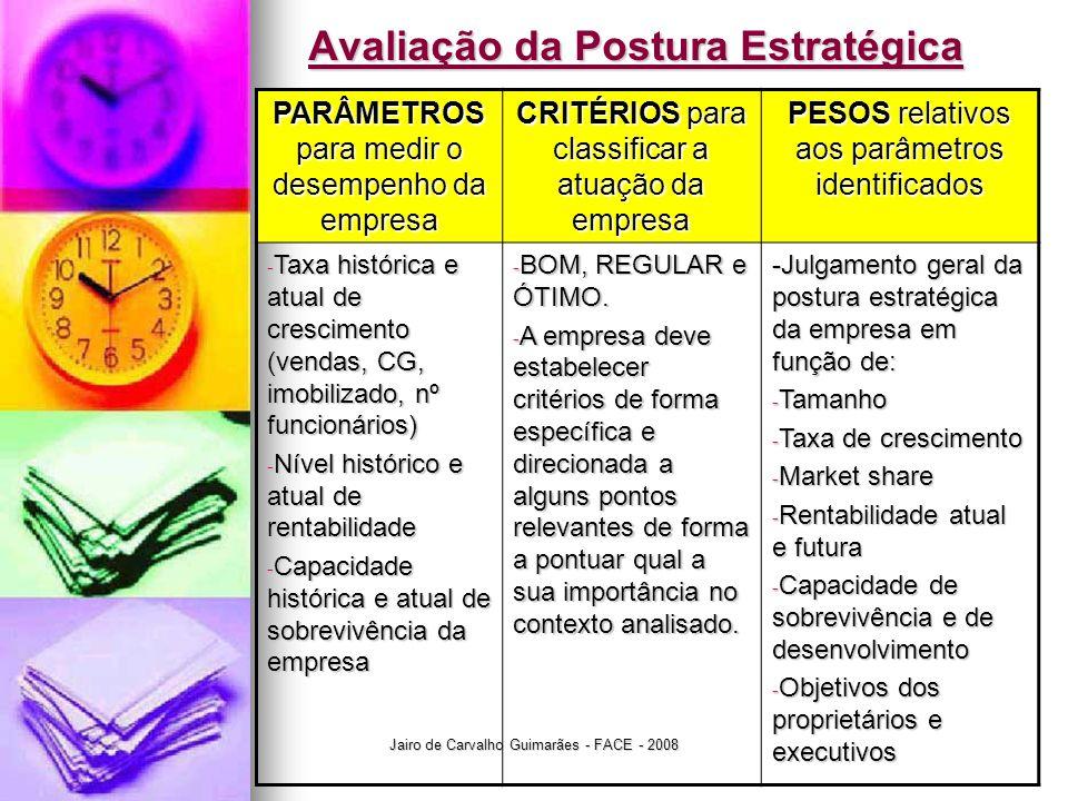Jairo de Carvalho Guimarães - FACE - 2008 Avaliação da Postura Estratégica PARÂMETROS para medir o desempenho da empresa CRITÉRIOS para classificar a