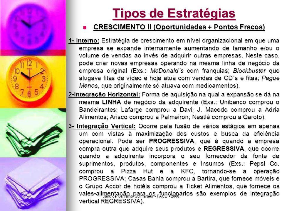 Jairo de Carvalho Guimarães - FACE - 2008 Tipos de Estratégias  CRESCIMENTO II (Oportunidades + Pontos Fracos) 1- Interno: Estratégia de crescimento