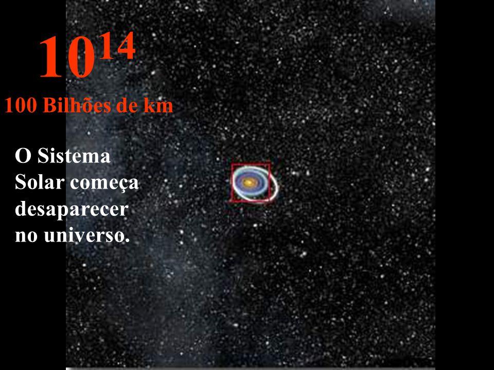 A essa altura conseguimos ver todo o Sistema Solar e a órbita de seus planetas.