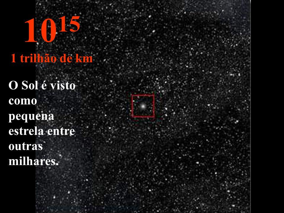 10 14 100 Bilhões de km O Sistema Solar começa desaparecer no universo.