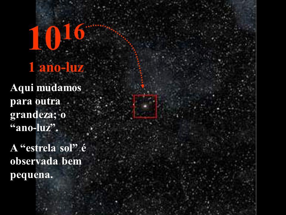 O Sol é visto como pequena estrela entre outras milhares. 10 15 1 trilhão de km
