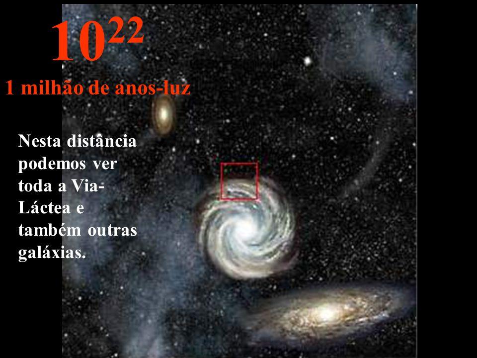 Observamos agora a periferia da nossa Via- Láctea. 10 21 100.000 anos-luz