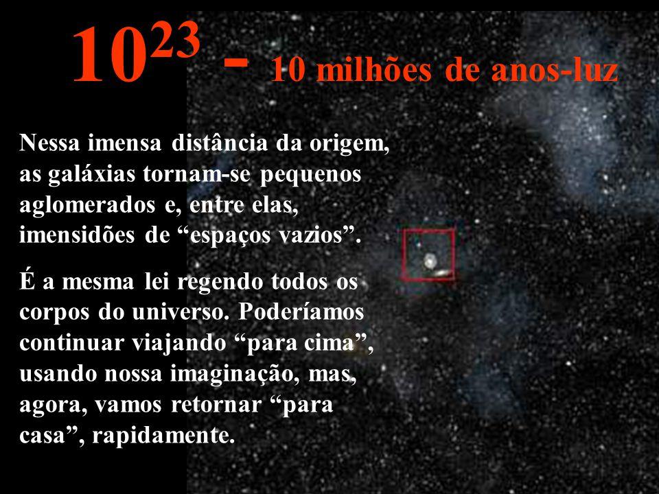 Nesta distância podemos ver toda a Via- Láctea e também outras galáxias. 10 22 1 milhão de anos-luz