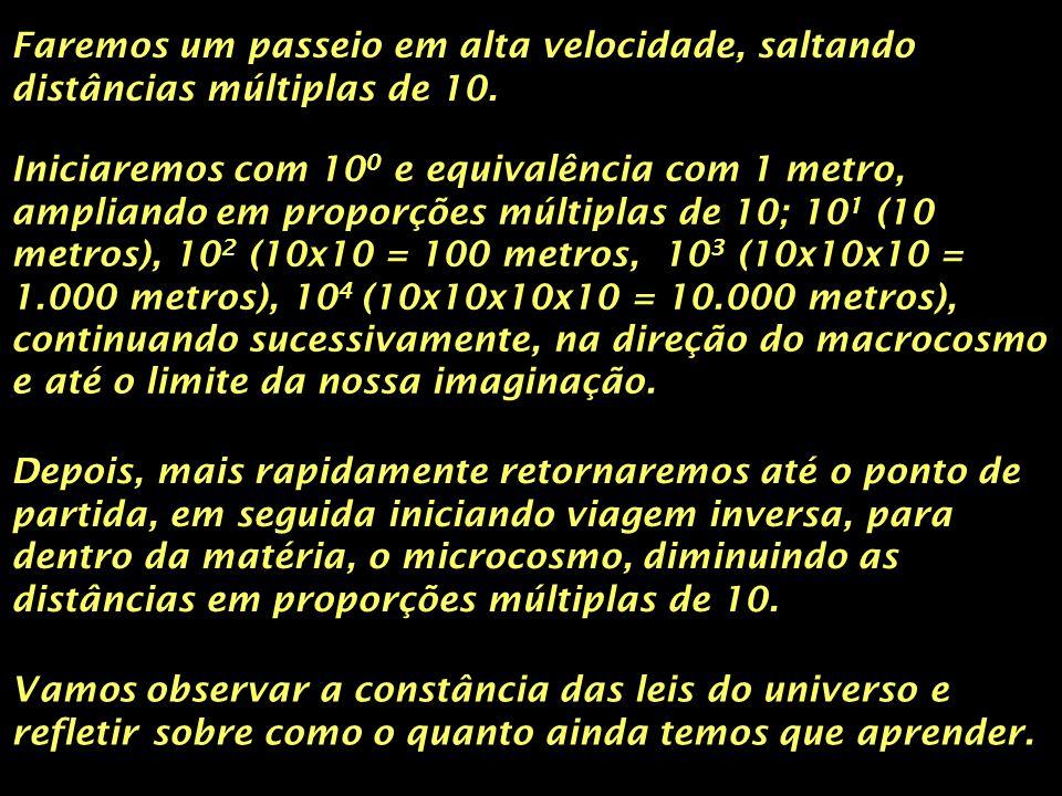 . (EM POTÊNCIA DE 10) DO MICRO AO MACROCOSMO