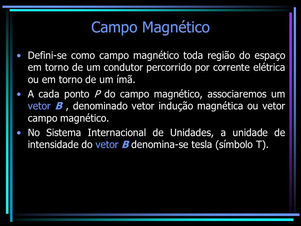 Campo Magnético •Defini-se como campo magnético toda região do espaço em torno de um condutor percorrido por corrente elétrica ou em torno de um ímã.