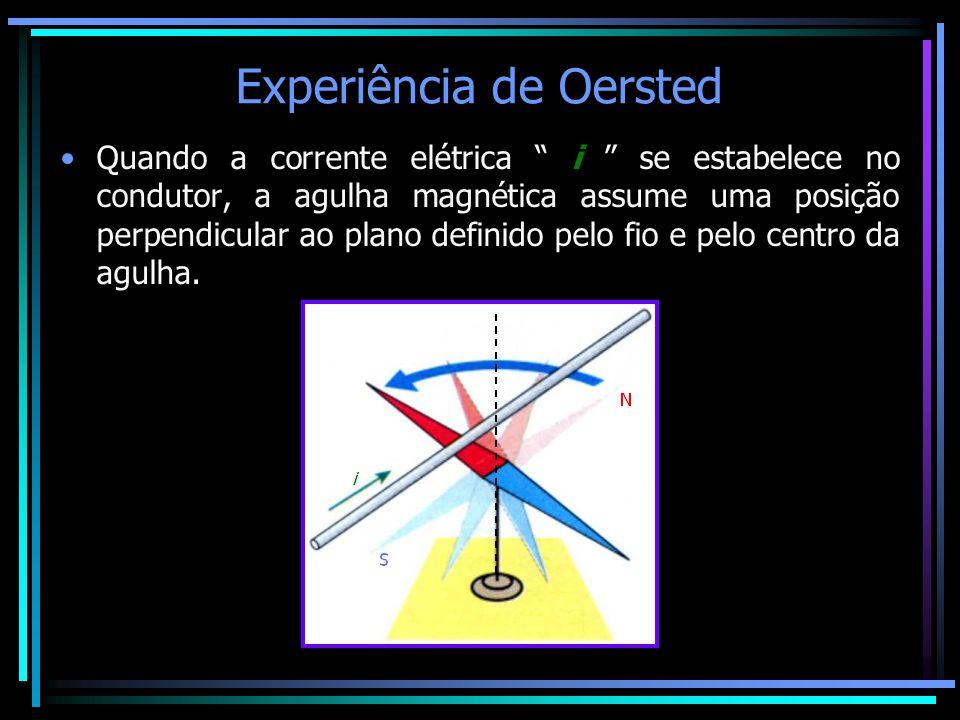 """Experiência de Oersted •Quando a corrente elétrica """" i """" se estabelece no condutor, a agulha magnética assume uma posição perpendicular ao plano defin"""