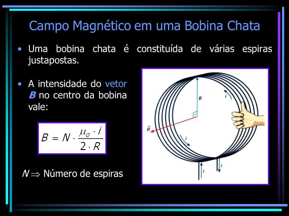 Campo Magnético em uma Bobina Chata •Uma bobina chata é constituída de várias espiras justapostas. N  Número de espiras •A intensidade do vetor B no