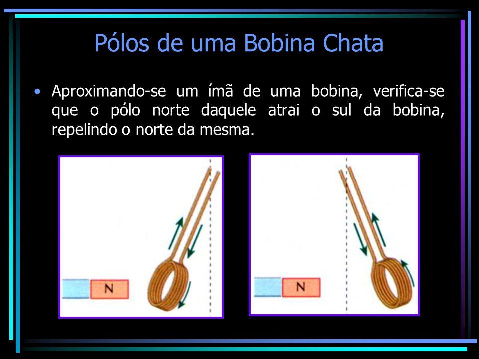 Pólos de uma Bobina Chata •Aproximando-se um ímã de uma bobina, verifica-se que o pólo norte daquele atrai o sul da bobina, repelindo o norte da mesma