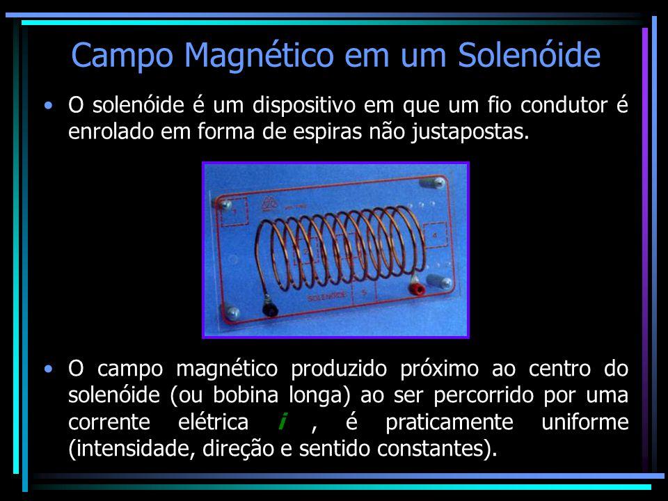 Campo Magnético em um Solenóide •O solenóide é um dispositivo em que um fio condutor é enrolado em forma de espiras não justapostas. •O campo magnétic