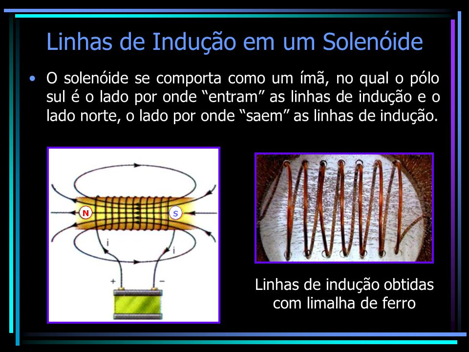 """Linhas de Indução em um Solenóide •O solenóide se comporta como um ímã, no qual o pólo sul é o lado por onde """"entram"""" as linhas de indução e o lado no"""