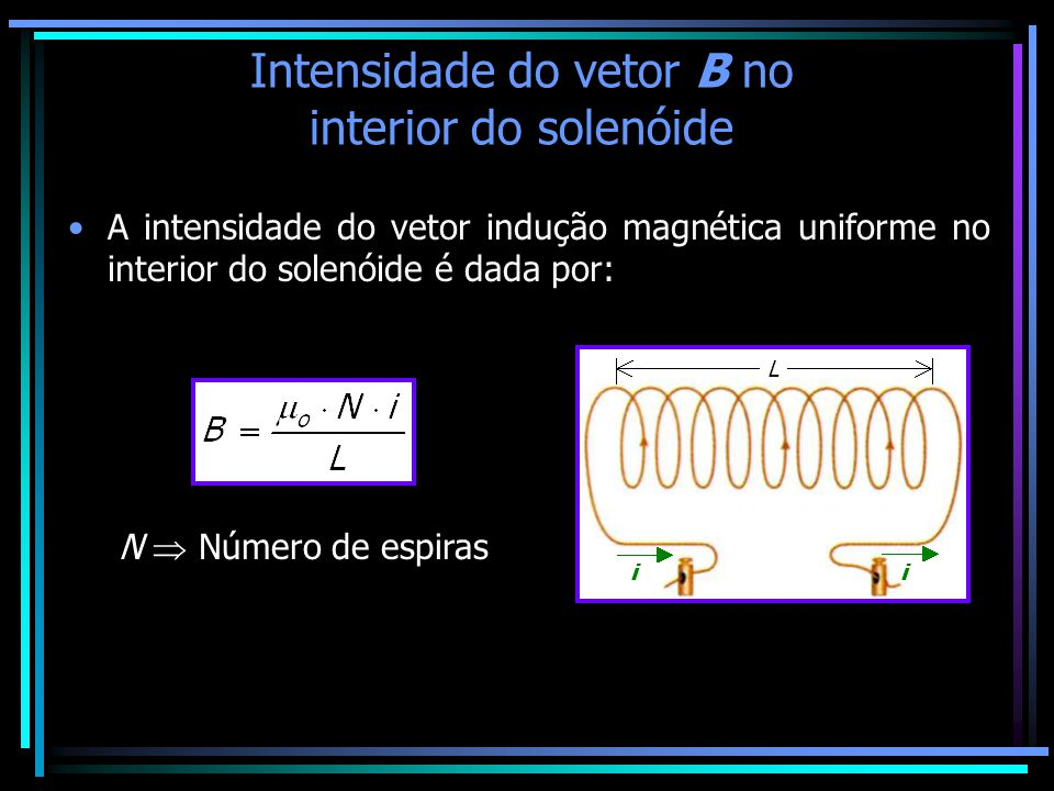 Intensidade do vetor B no interior do solenóide •A intensidade do vetor indução magnética uniforme no interior do solenóide é dada por: N  Número de