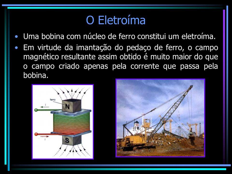 O Eletroíma •Uma bobina com núcleo de ferro constitui um eletroíma. •Em virtude da imantação do pedaço de ferro, o campo magnético resultante assim ob