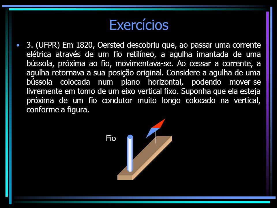 Exercícios •3. (UFPR) Em 1820, Oersted descobriu que, ao passar uma corrente elétrica através de um fio retilíneo, a agulha imantada de uma bússola, p