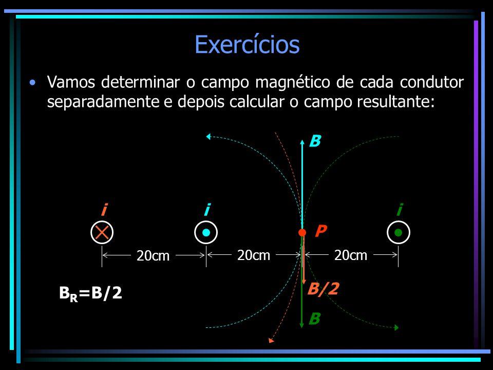 Exercícios •Vamos determinar o campo magnético de cada condutor separadamente e depois calcular o campo resultante: B/2 B B B R =B/2 20cm iii P