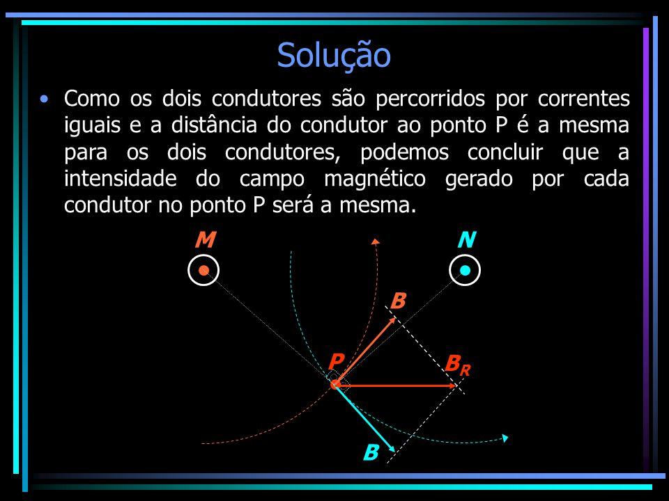 Solução •Como os dois condutores são percorridos por correntes iguais e a distância do condutor ao ponto P é a mesma para os dois condutores, podemos