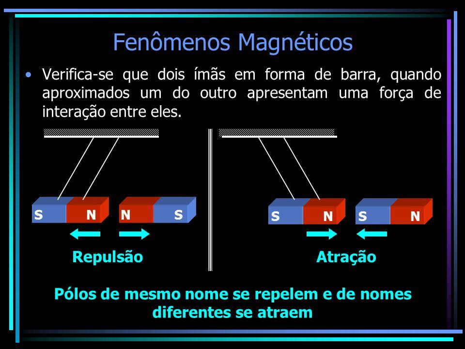 Fenômenos Magnéticos •Verifica-se que dois ímãs em forma de barra, quando aproximados um do outro apresentam uma força de interação entre eles. Pólos