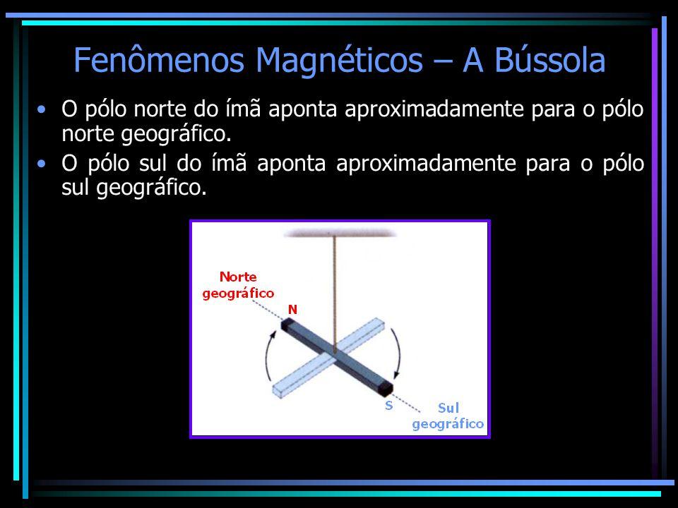 Fenômenos Magnéticos – A Bússola •O pólo norte do ímã aponta aproximadamente para o pólo norte geográfico. •O pólo sul do ímã aponta aproximadamente p