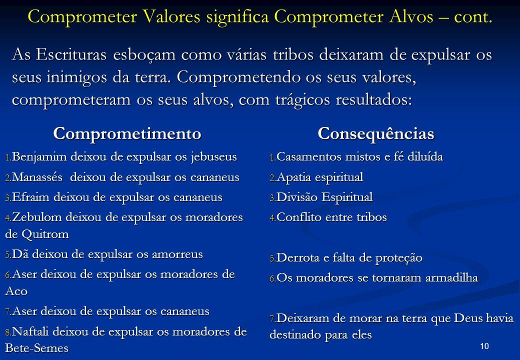 Comprometer Valores significa Comprometer Alvos – cont. As Escrituras esboçam como várias tribos deixaram de expulsar os seus inimigos da terra. Compr