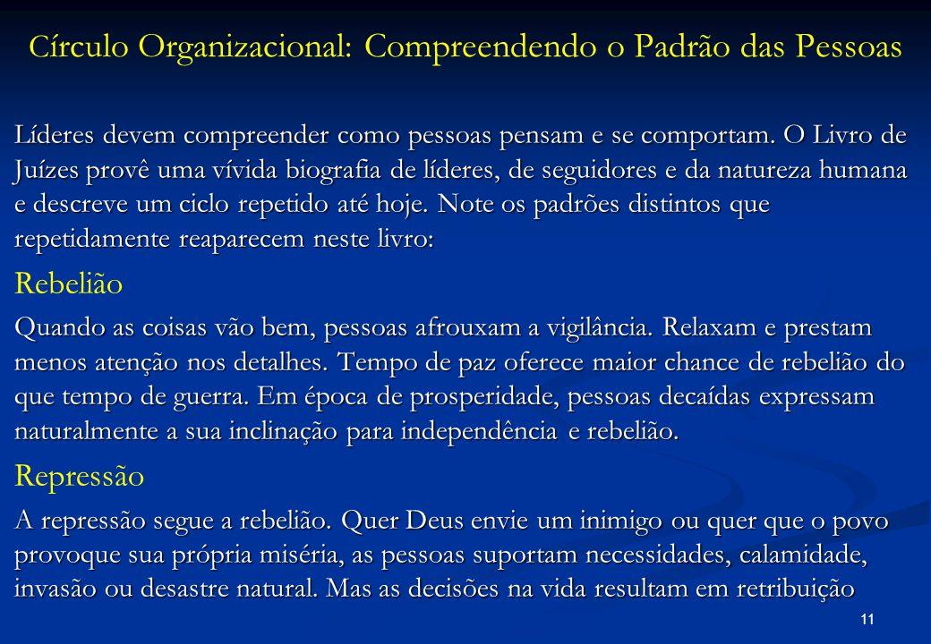 C írculo Organizacional: Compreendendo o Padrão das Pessoas Líderes devem compreender como pessoas pensam e se comportam. O Livro de Juízes provê uma